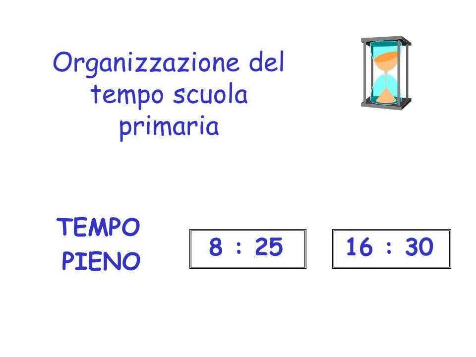 Organizzazione del tempo scuola primaria