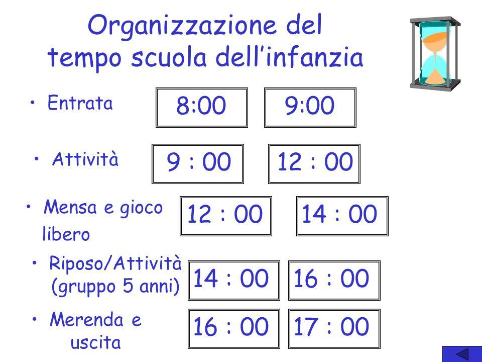 Organizzazione del tempo scuola dell'infanzia