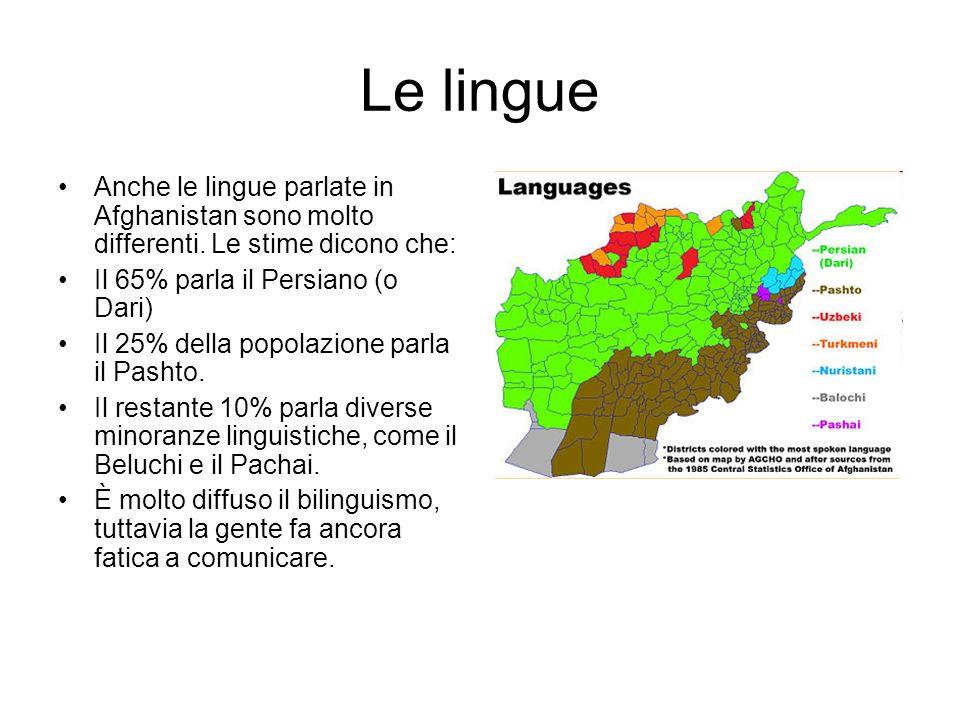 Le lingue Anche le lingue parlate in Afghanistan sono molto differenti. Le stime dicono che: Il 65% parla il Persiano (o Dari)