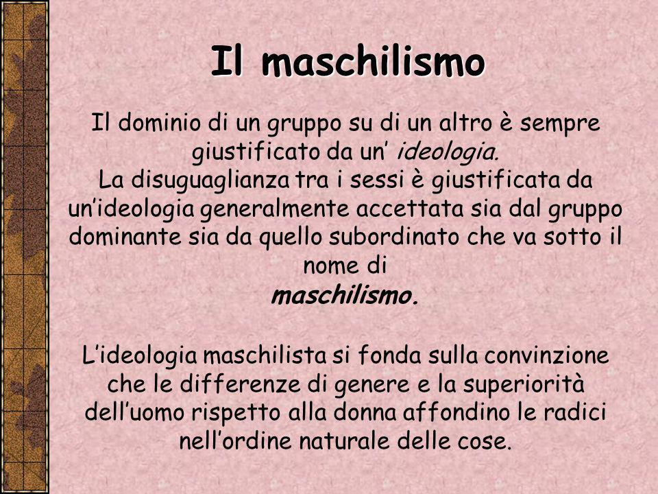 Il maschilismo maschilismo.