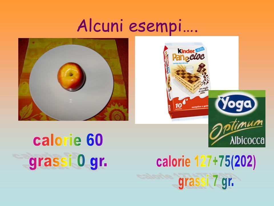 Alcuni esempi…. calorie 60 grassi 0 gr. calorie 127+75(202)