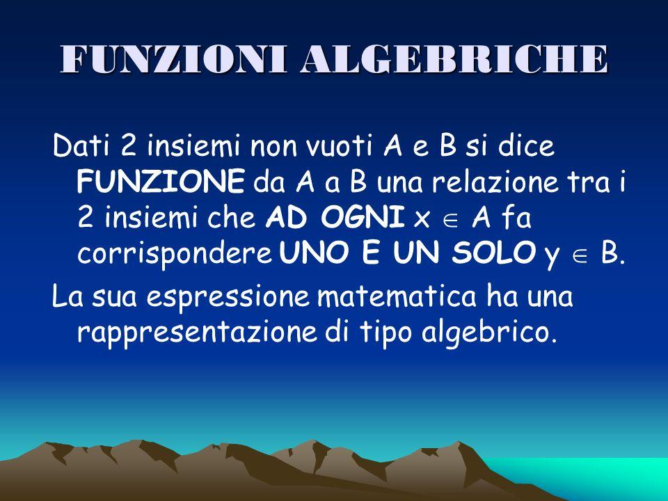 FUNZIONI ALGEBRICHE