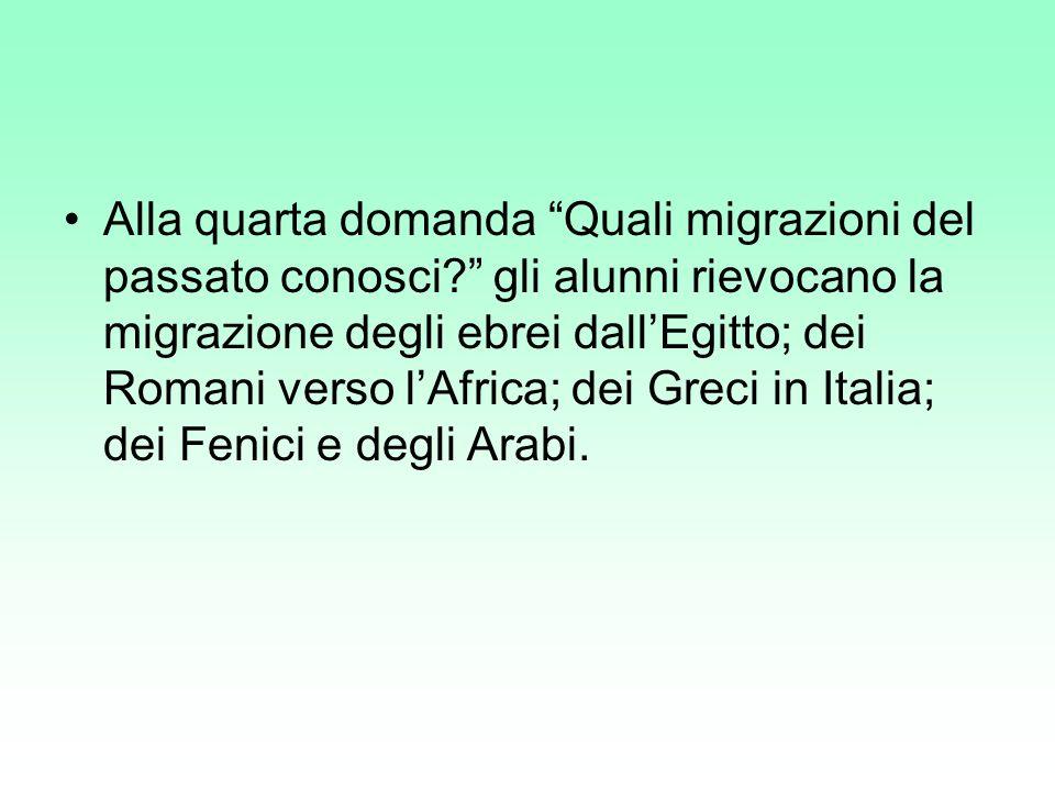 Alla quarta domanda Quali migrazioni del passato conosci