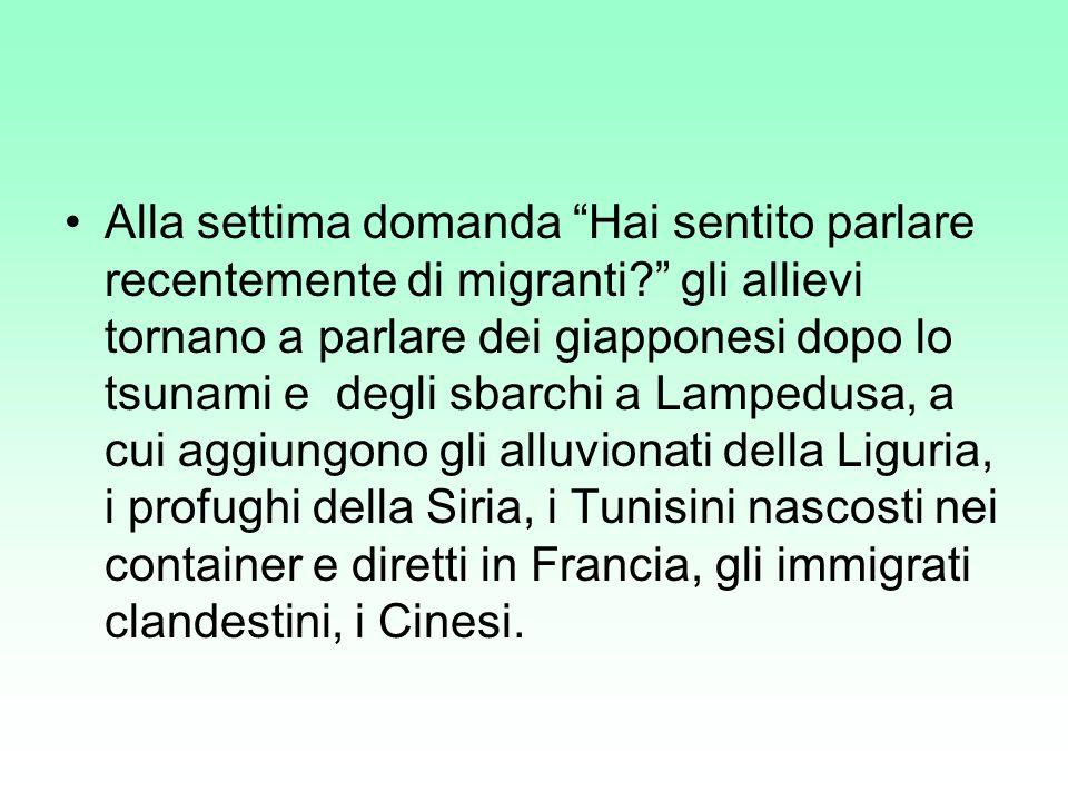 Alla settima domanda Hai sentito parlare recentemente di migranti