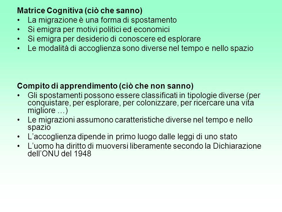 Matrice Cognitiva (ciò che sanno)