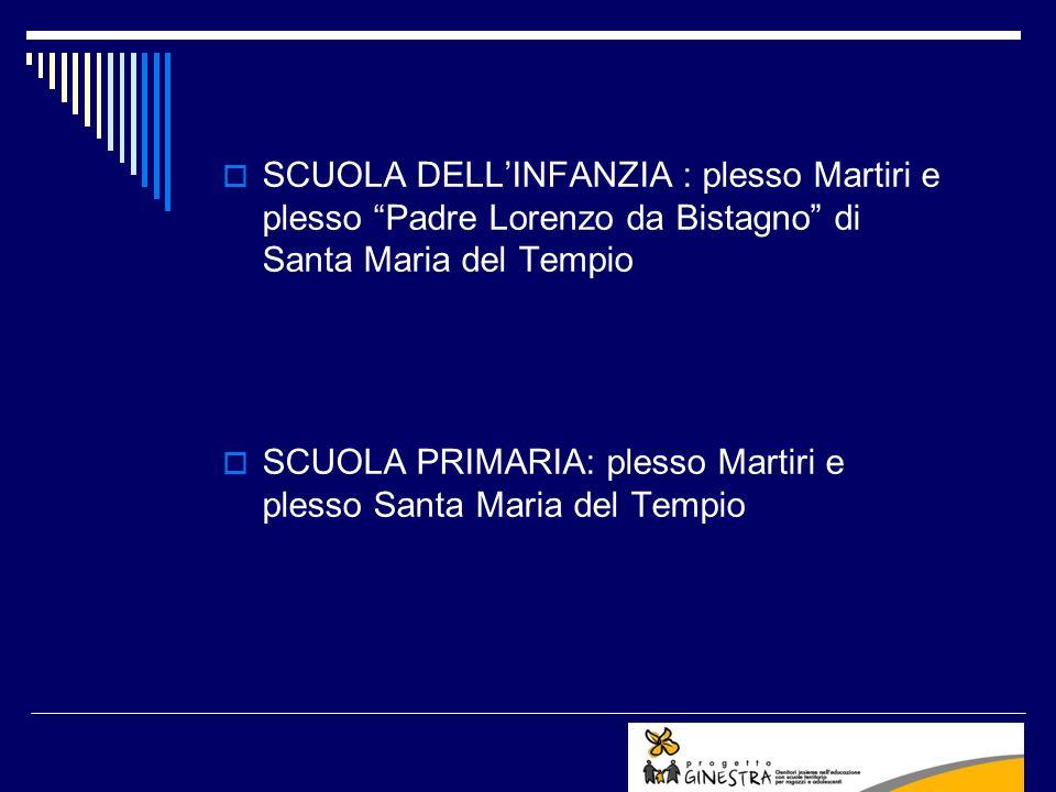 SCUOLA DELL'INFANZIA : plesso Martiri e plesso Padre Lorenzo da Bistagno di Santa Maria del Tempio