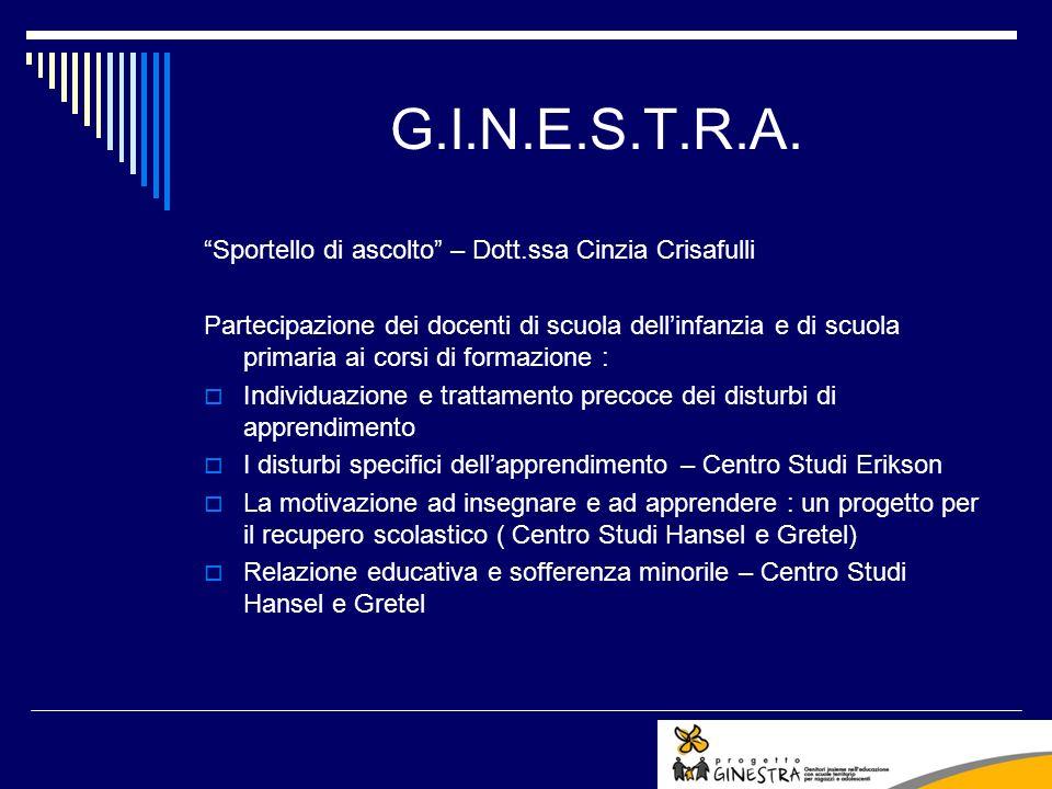 G.I.N.E.S.T.R.A. Sportello di ascolto – Dott.ssa Cinzia Crisafulli