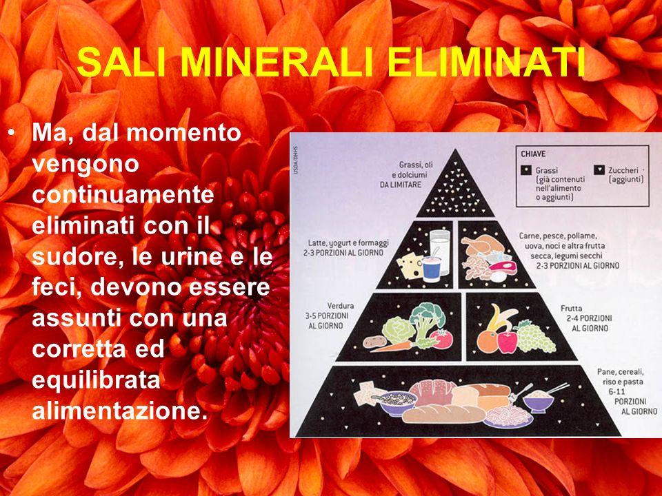 SALI MINERALI ELIMINATI
