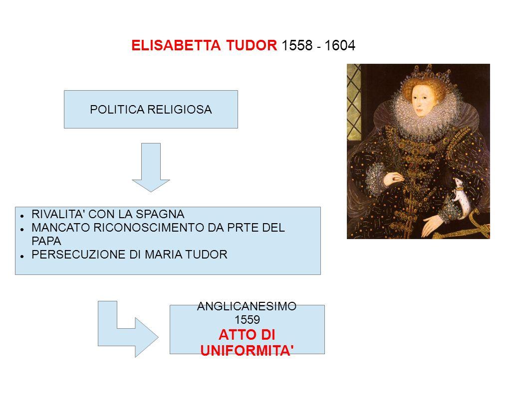 ELISABETTA TUDOR 1558 - 1604 ATTO DI UNIFORMITA POLITICA RELIGIOSA