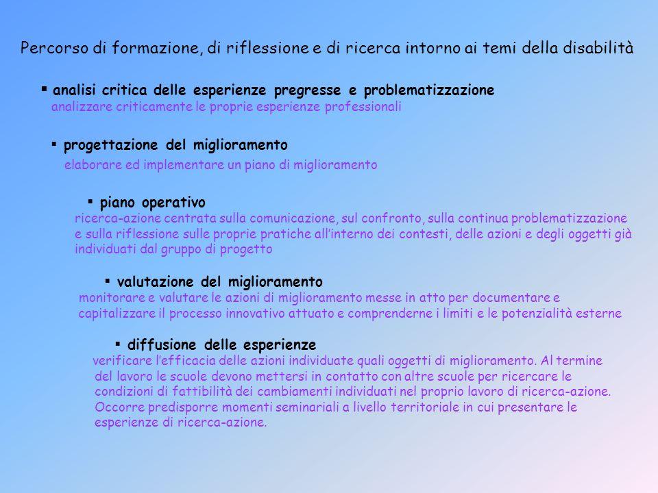 analisi critica delle esperienze pregresse e problematizzazione