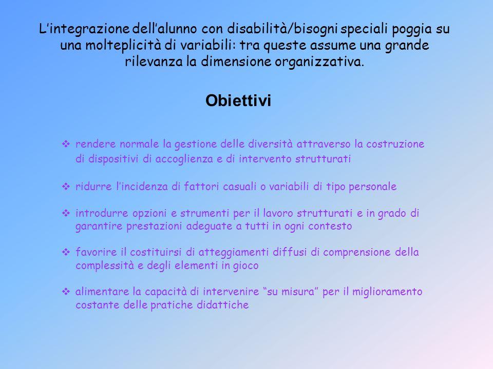 L'integrazione dell'alunno con disabilità/bisogni speciali poggia su una molteplicità di variabili: tra queste assume una grande rilevanza la dimensione organizzativa.