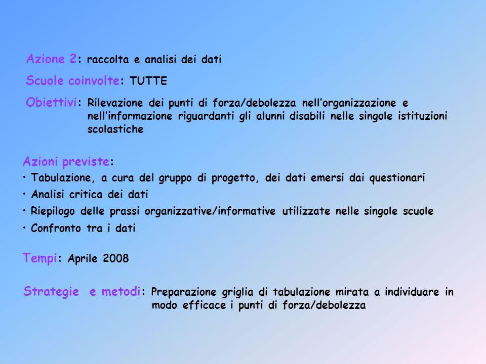 Azione 2: raccolta e analisi dei dati Scuole coinvolte: TUTTE