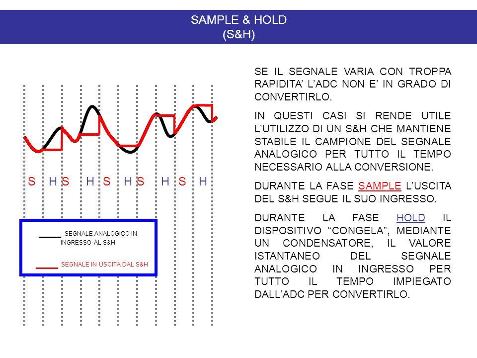 ___ SEGNALE ANALOGICO IN INGRESSO AL S&H ___ SEGNALE IN USCITA DAL S&H
