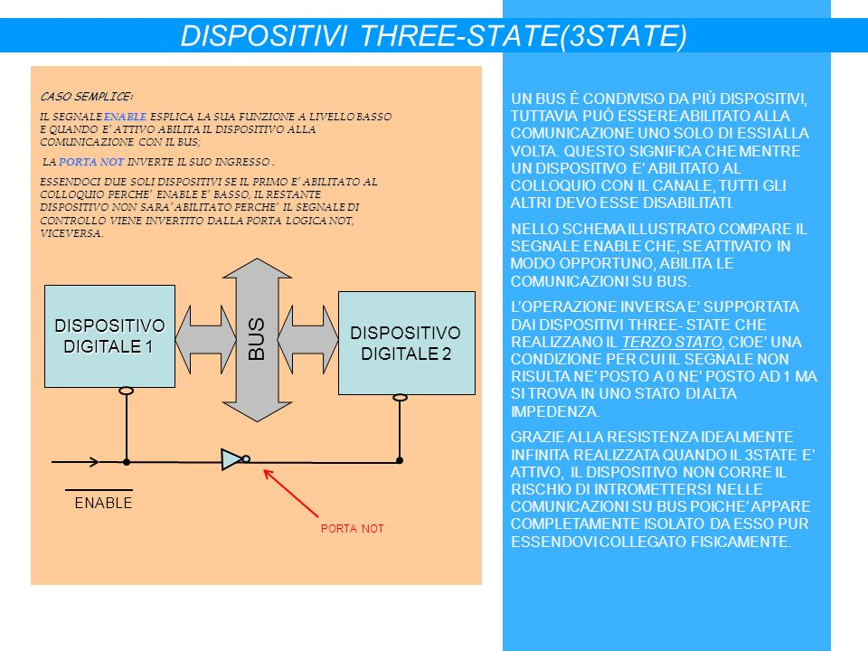 DISPOSITIVI THREE-STATE(3STATE)