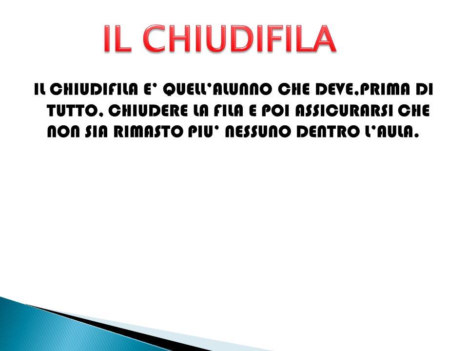 IL CHIUDIFILA
