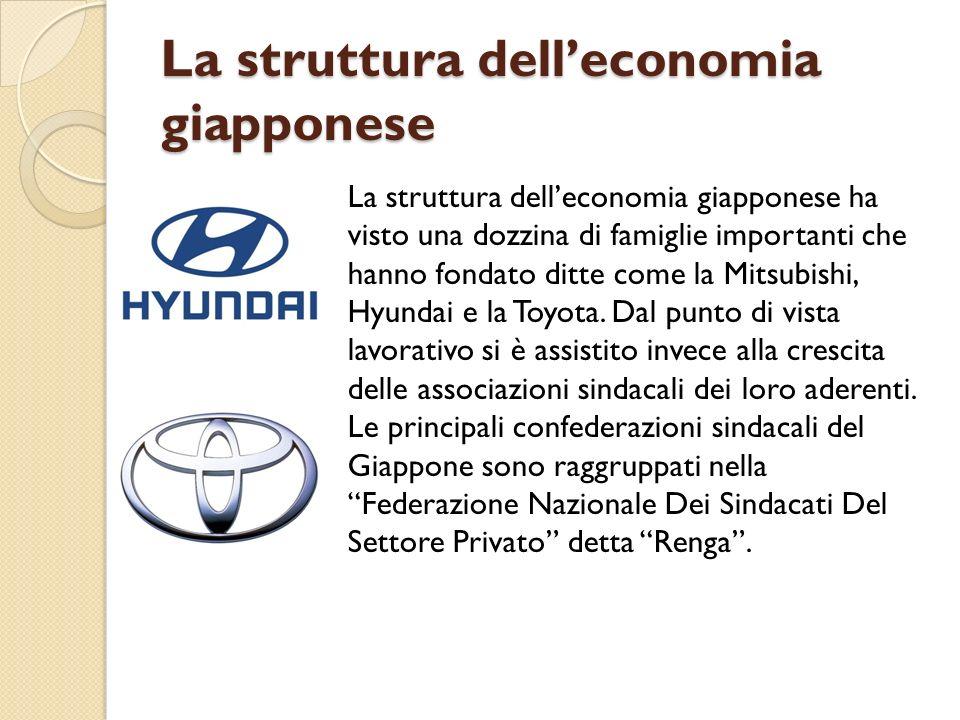 La struttura dell'economia giapponese