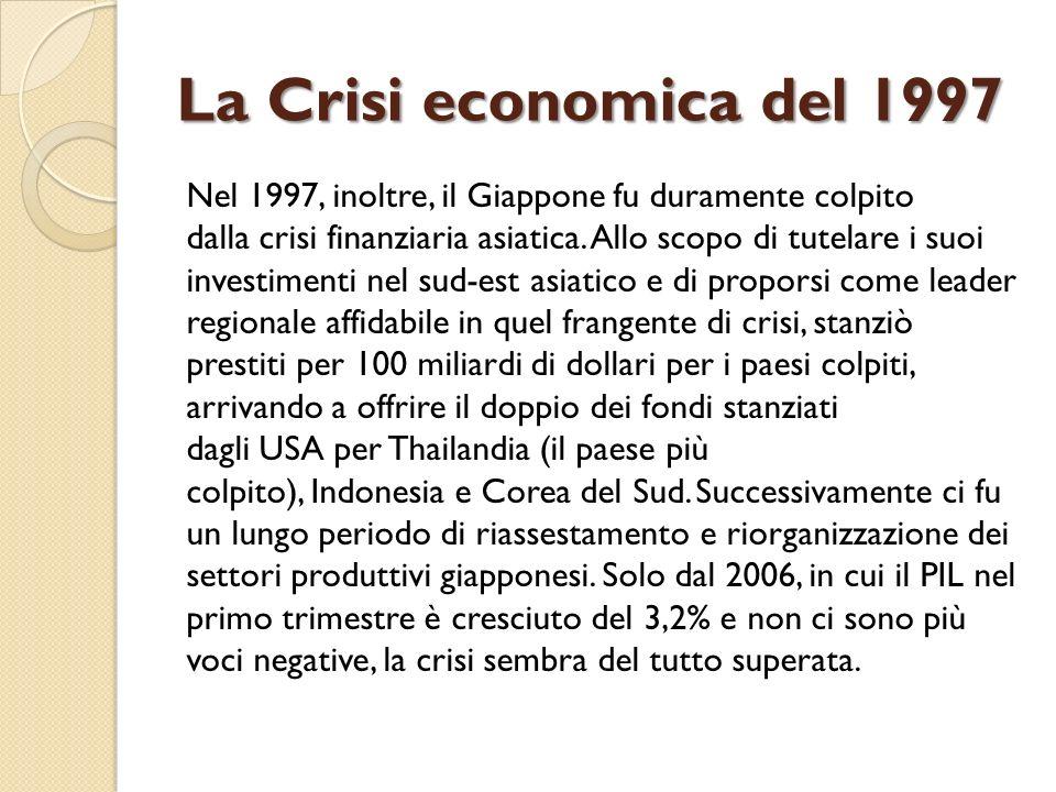 La Crisi economica del 1997