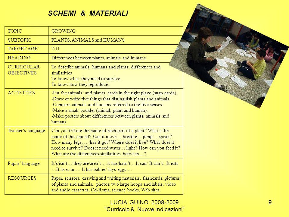 LUCIA GUINO 2008-2009 Curricolo & Nuove Indicazioni
