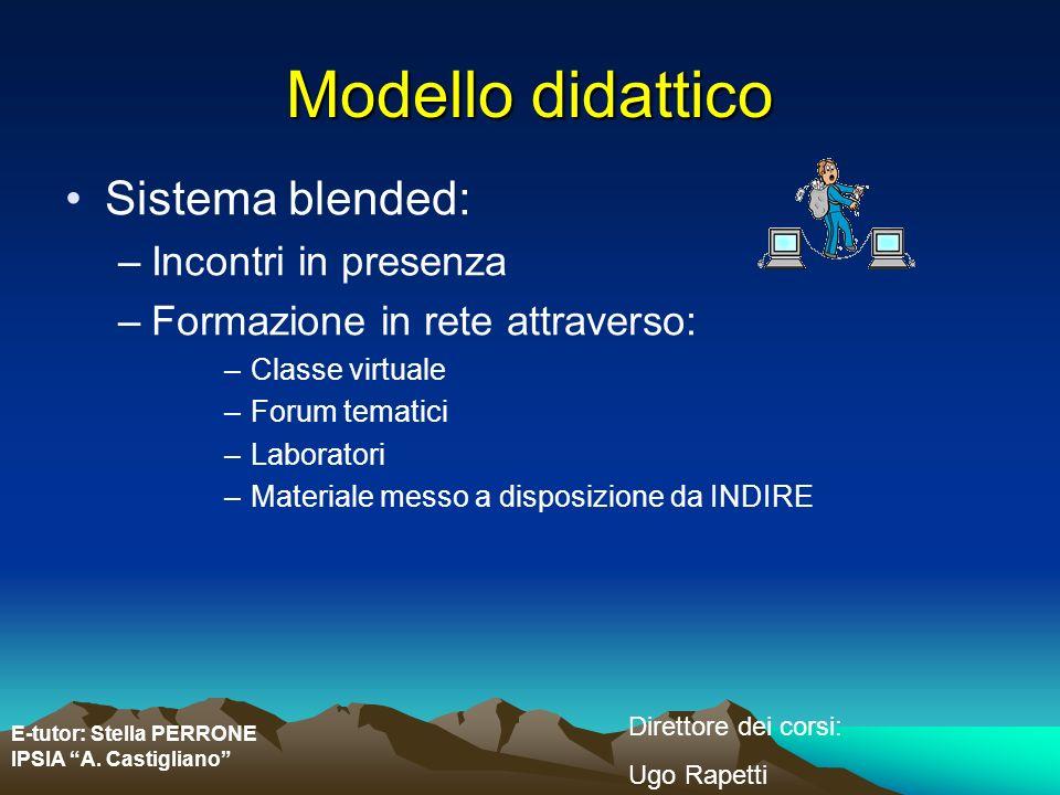 Modello didattico Sistema blended: Incontri in presenza