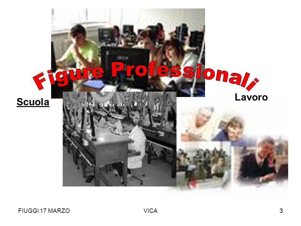 Figure Professionali Lavoro Scuola FIUGGI 17 MARZO VICA