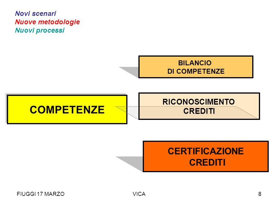 COMPETENZE CERTIFICAZIONE CREDITI RICONOSCIMENTO CREDITI Novi scenari