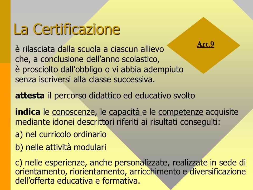 La Certificazione Art.9.
