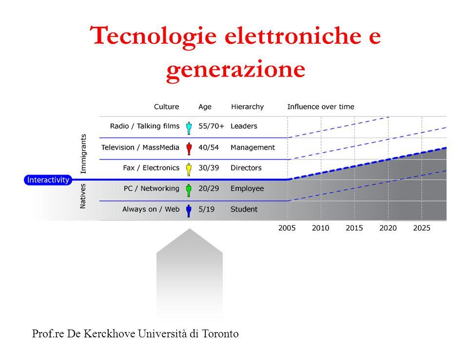 Tecnologie elettroniche e generazione