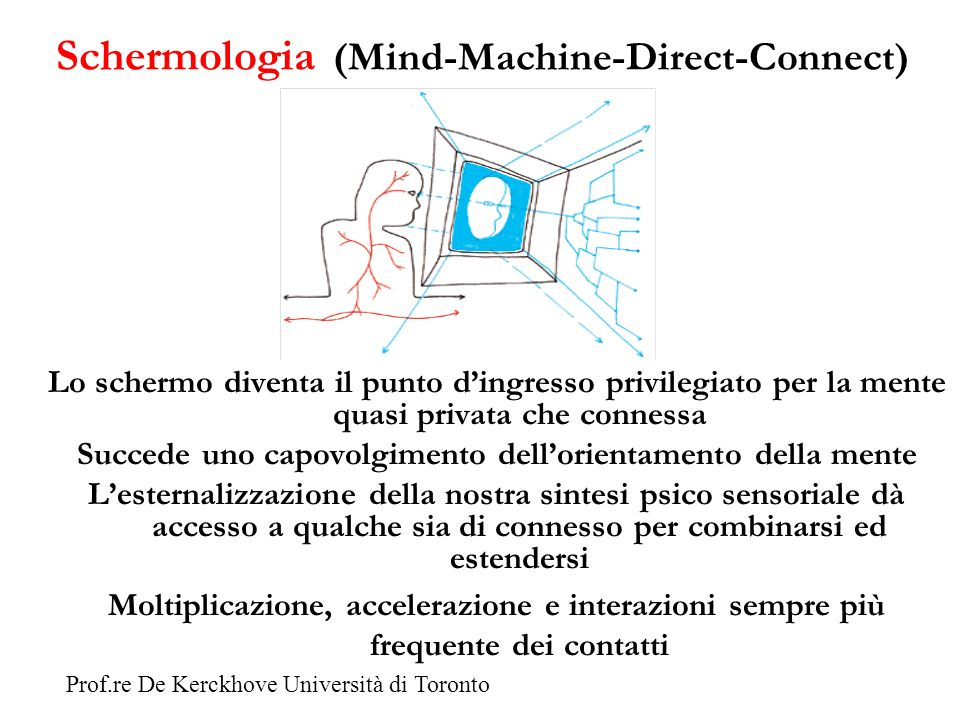 Schermologia (Mind-Machine-Direct-Connect)