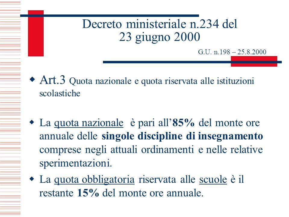 Decreto ministeriale n.234 del 23 giugno 2000 G.U. n.198 – 25.8.2000