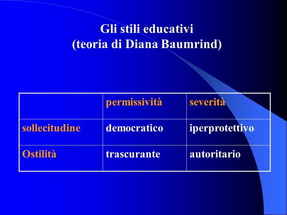 (teoria di Diana Baumrind)
