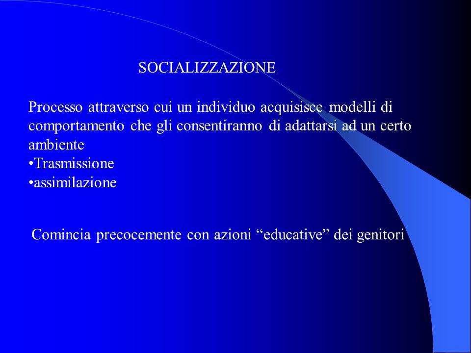 SOCIALIZZAZIONE Processo attraverso cui un individuo acquisisce modelli di comportamento che gli consentiranno di adattarsi ad un certo ambiente.