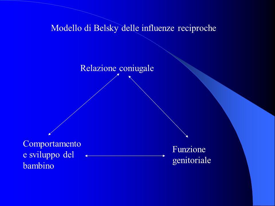 Modello di Belsky delle influenze reciproche