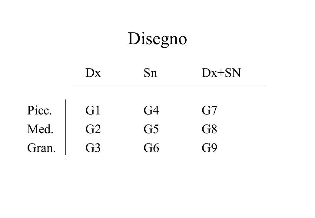 Disegno Dx Sn Dx+SN Picc. G1 G4 G7 Med. G2 G5 G8 Gran. G3 G6 G9