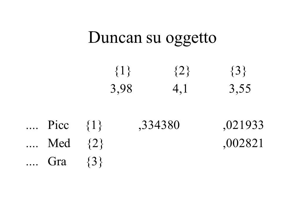 Duncan su oggetto {1} {2} {3} 3,98 4,1 3,55