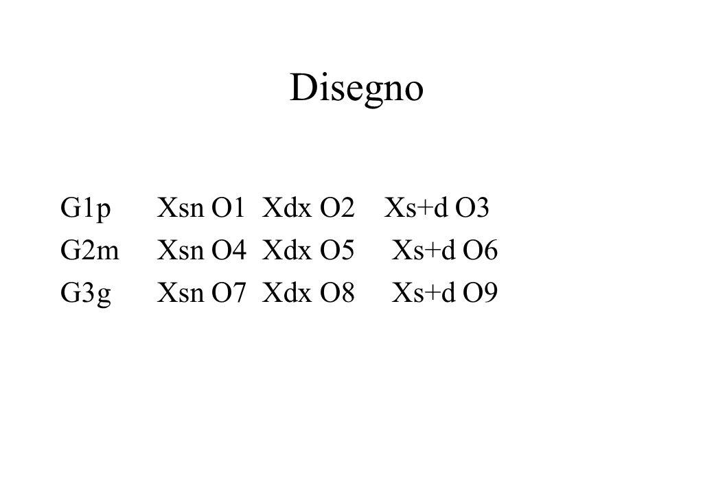Disegno G1p Xsn O1 Xdx O2 Xs+d O3 G2m Xsn O4 Xdx O5 Xs+d O6