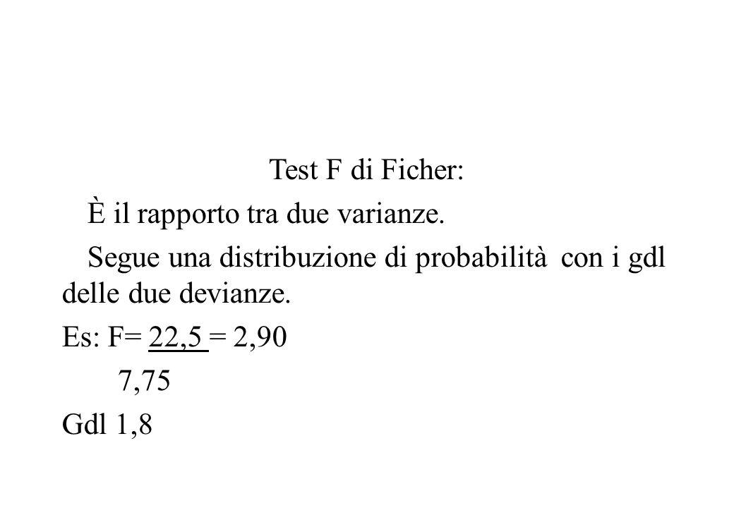Test F di Ficher: È il rapporto tra due varianze. Segue una distribuzione di probabilità con i gdl delle due devianze.