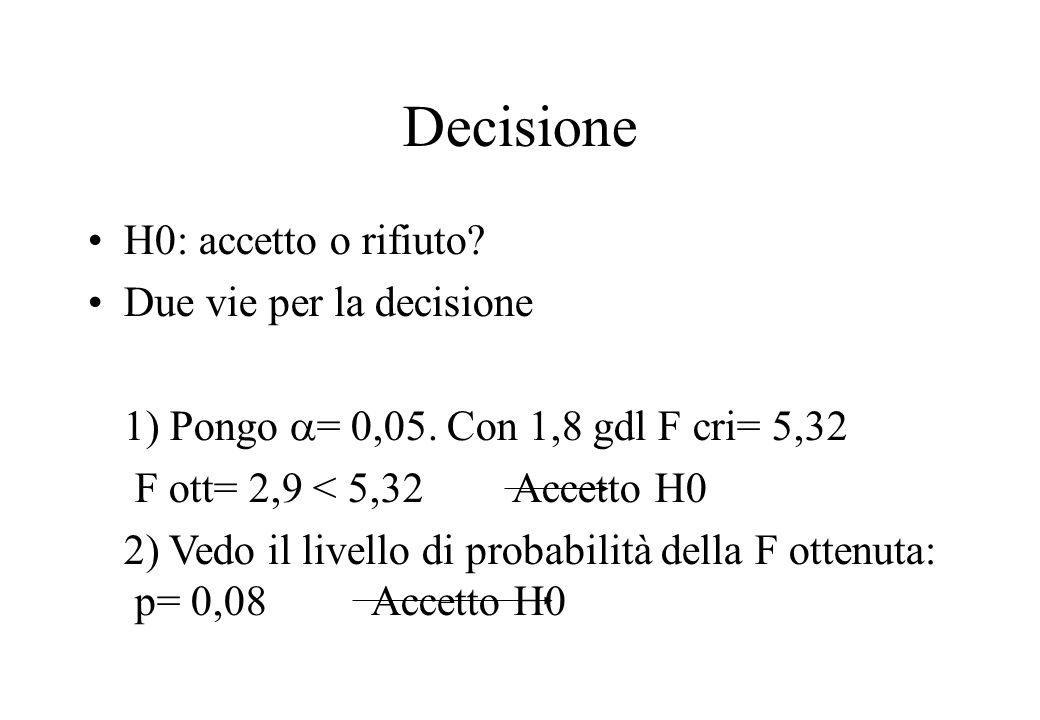 Decisione H0: accetto o rifiuto Due vie per la decisione