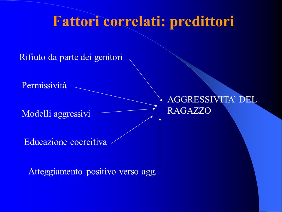 Fattori correlati: predittori