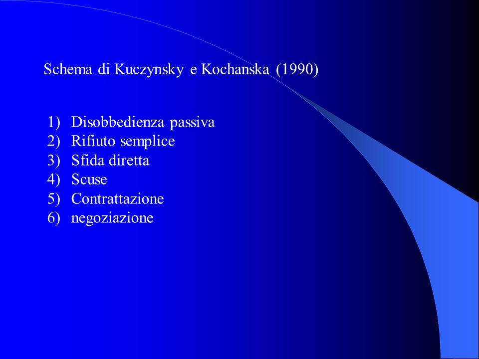Schema di Kuczynsky e Kochanska (1990)