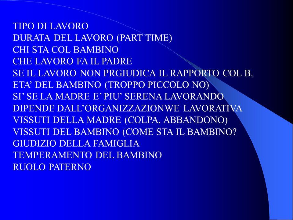 TIPO DI LAVORO DURATA DEL LAVORO (PART TIME) CHI STA COL BAMBINO. CHE LAVORO FA IL PADRE. SE IL LAVORO NON PRGIUDICA IL RAPPORTO COL B.