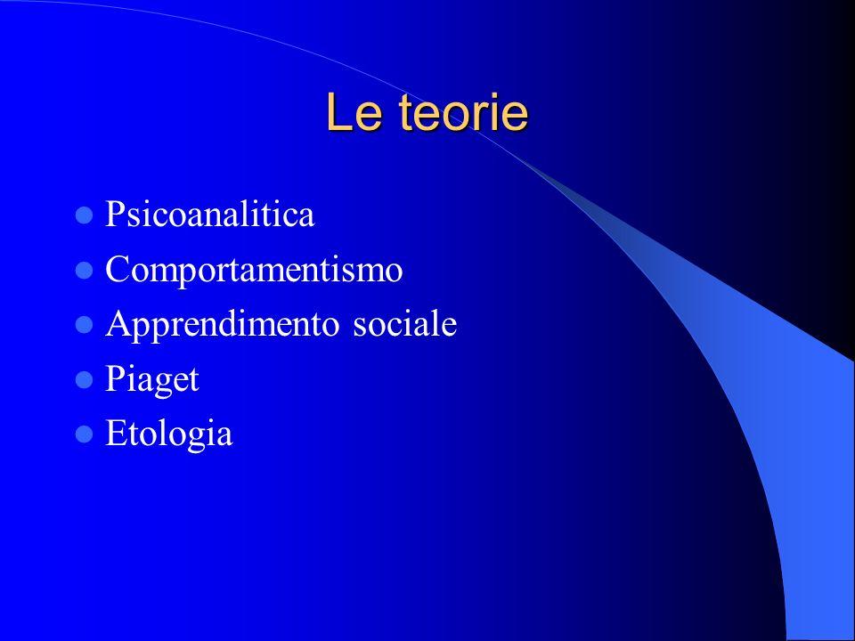 Le teorie Psicoanalitica Comportamentismo Apprendimento sociale Piaget