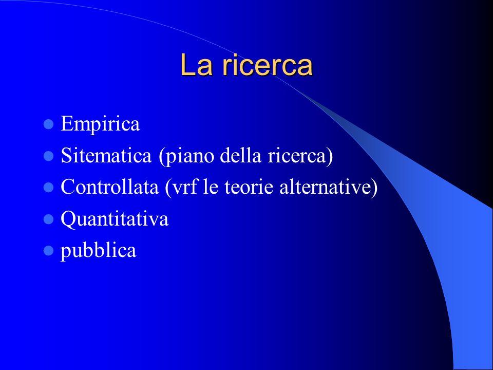 La ricerca Empirica Sitematica (piano della ricerca)