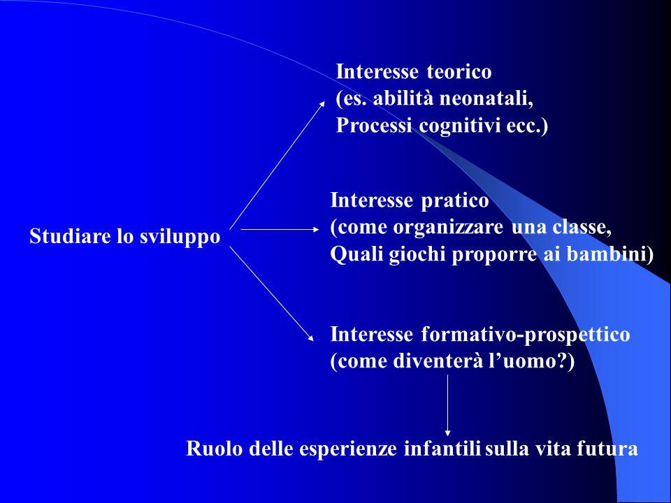 Interesse teorico (es. abilità neonatali, Processi cognitivi ecc.) Interesse pratico. (come organizzare una classe,