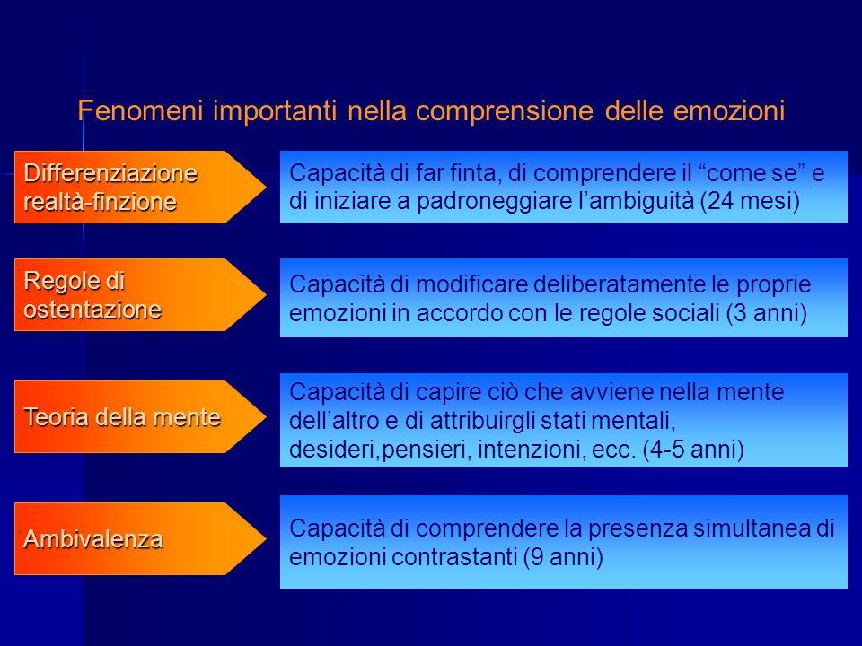 Fenomeni importanti nella comprensione delle emozioni