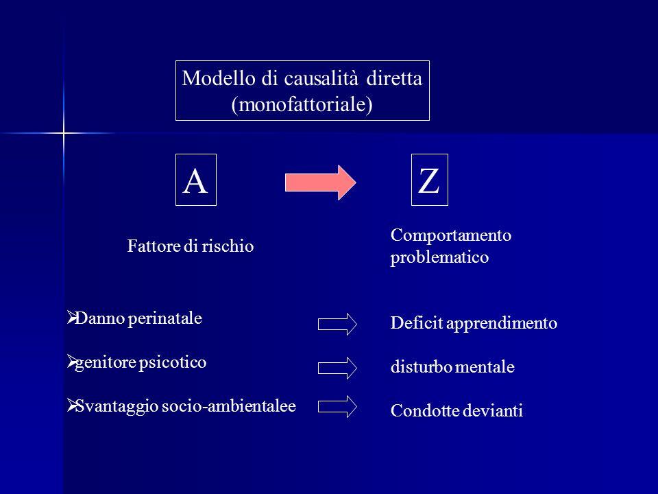 Modello di causalità diretta