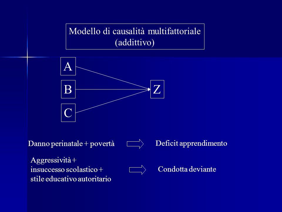 Modello di causalità multifattoriale