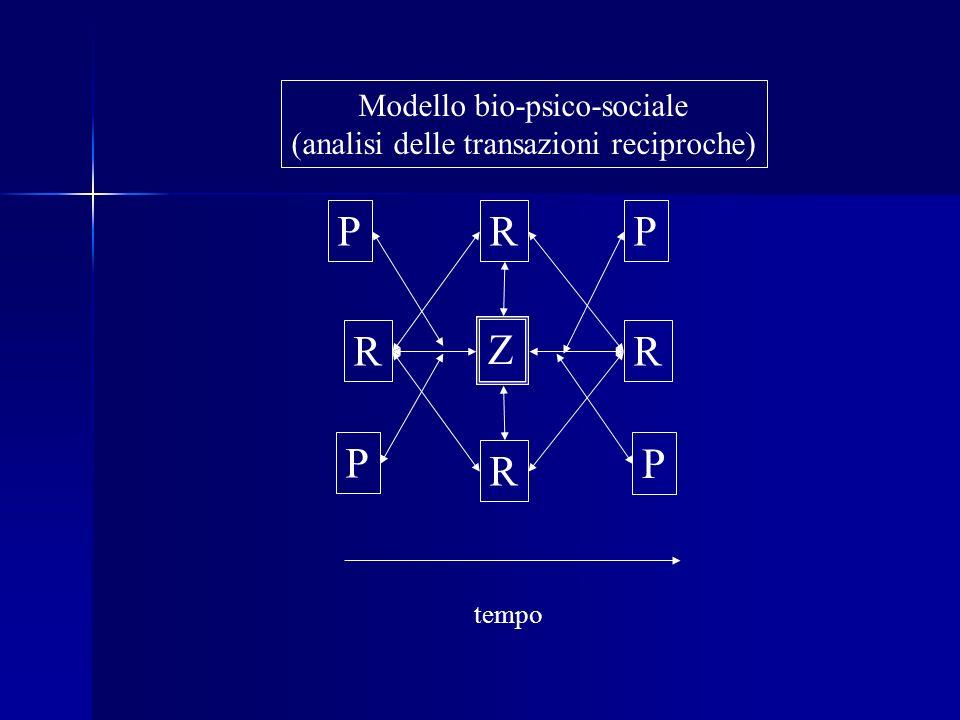 P R P R Z R P P R Modello bio-psico-sociale
