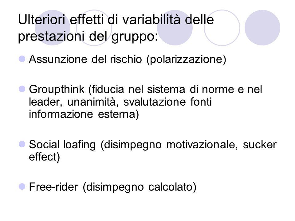 Ulteriori effetti di variabilità delle prestazioni del gruppo: