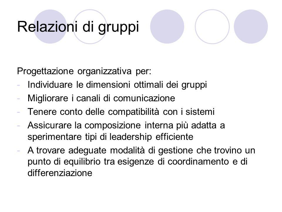 Relazioni di gruppi Progettazione organizzativa per: