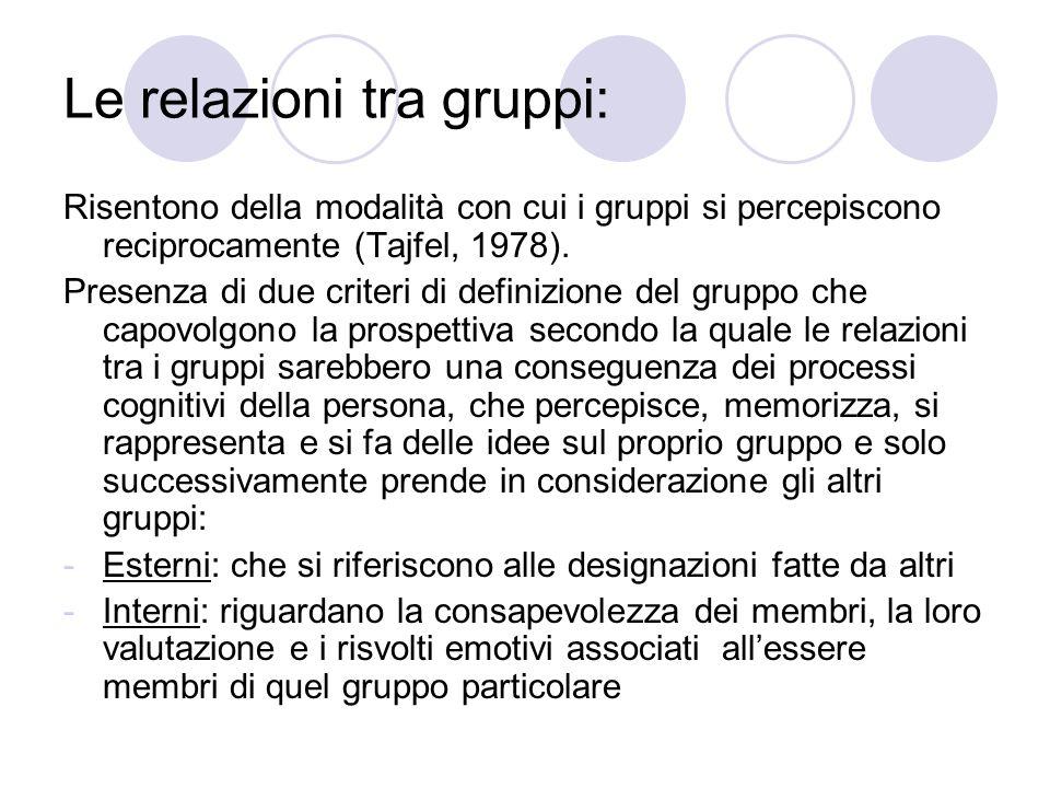 Le relazioni tra gruppi:
